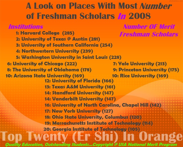 2008  twenty (20) institutions with top numbers of  national merit scholars (finalists or semifinalists)
